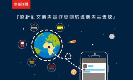 解析社交廣告為何受到旅遊廣告主青睞
