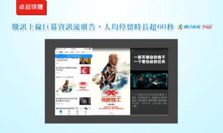 騰訊上線巨幕資訊流廣告,人均停留時長超60秒
