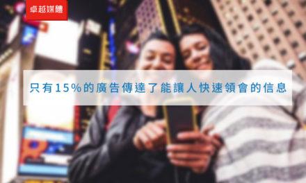 只有15%的廣告傳達了能讓人快速領會的信息