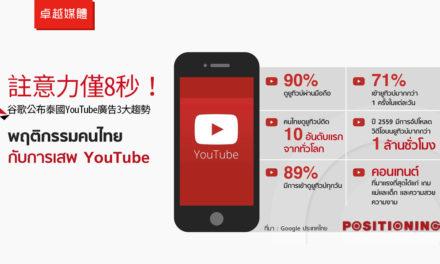 註意力僅8秒!谷歌公布泰國YouTube廣告3大趨勢